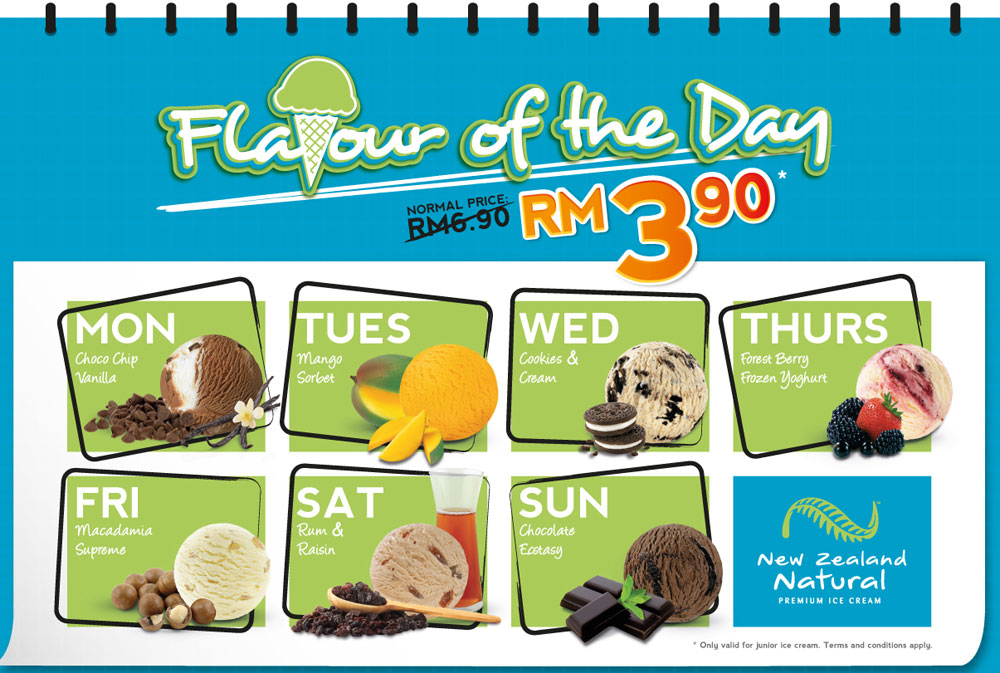 New Zealand Ice Cream Flavour of the day New